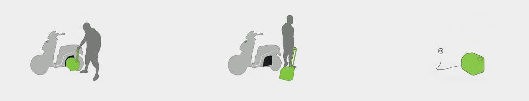 Ajudes per a les motos eléctriques