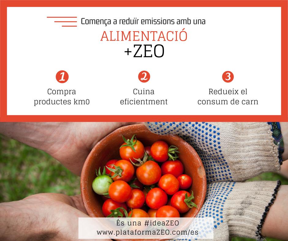 Trucs per reduir emissions en la alimentació