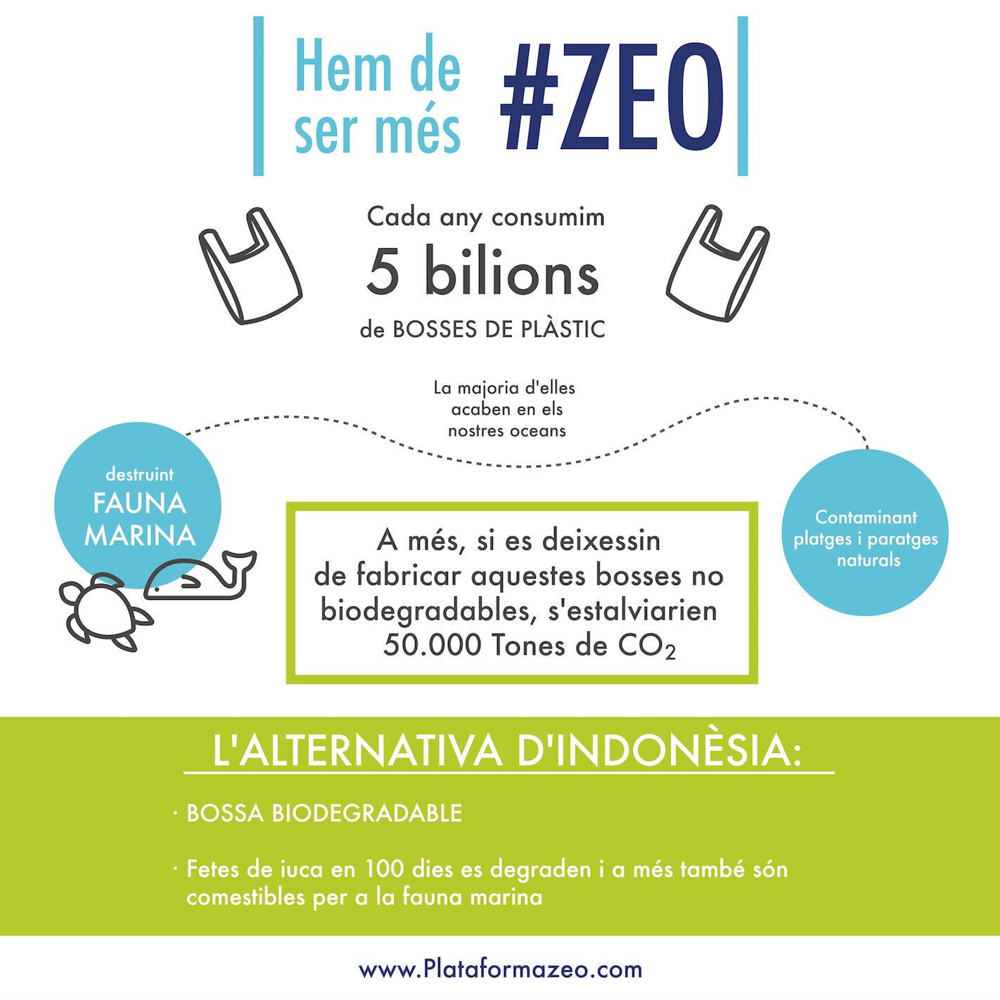 Les bosses biodegradables de iuca son la salvació dels oceans