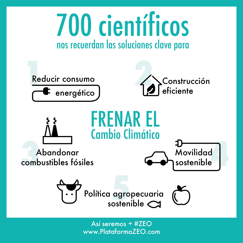 700 científicos firman un manifiesto para pedir soluciones para frenar el cambio climático