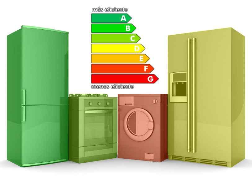 Eficiencia energética electrodomésticos