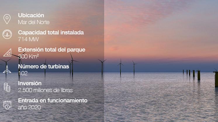 Mayor parque eólico del mundo