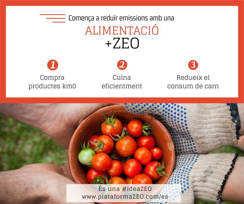 Redueix emissions amb l'alimentació