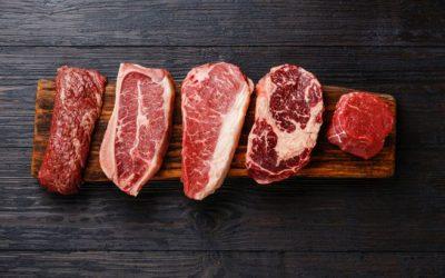 Com contribueix el teu consum de carn al canvi climàtic?